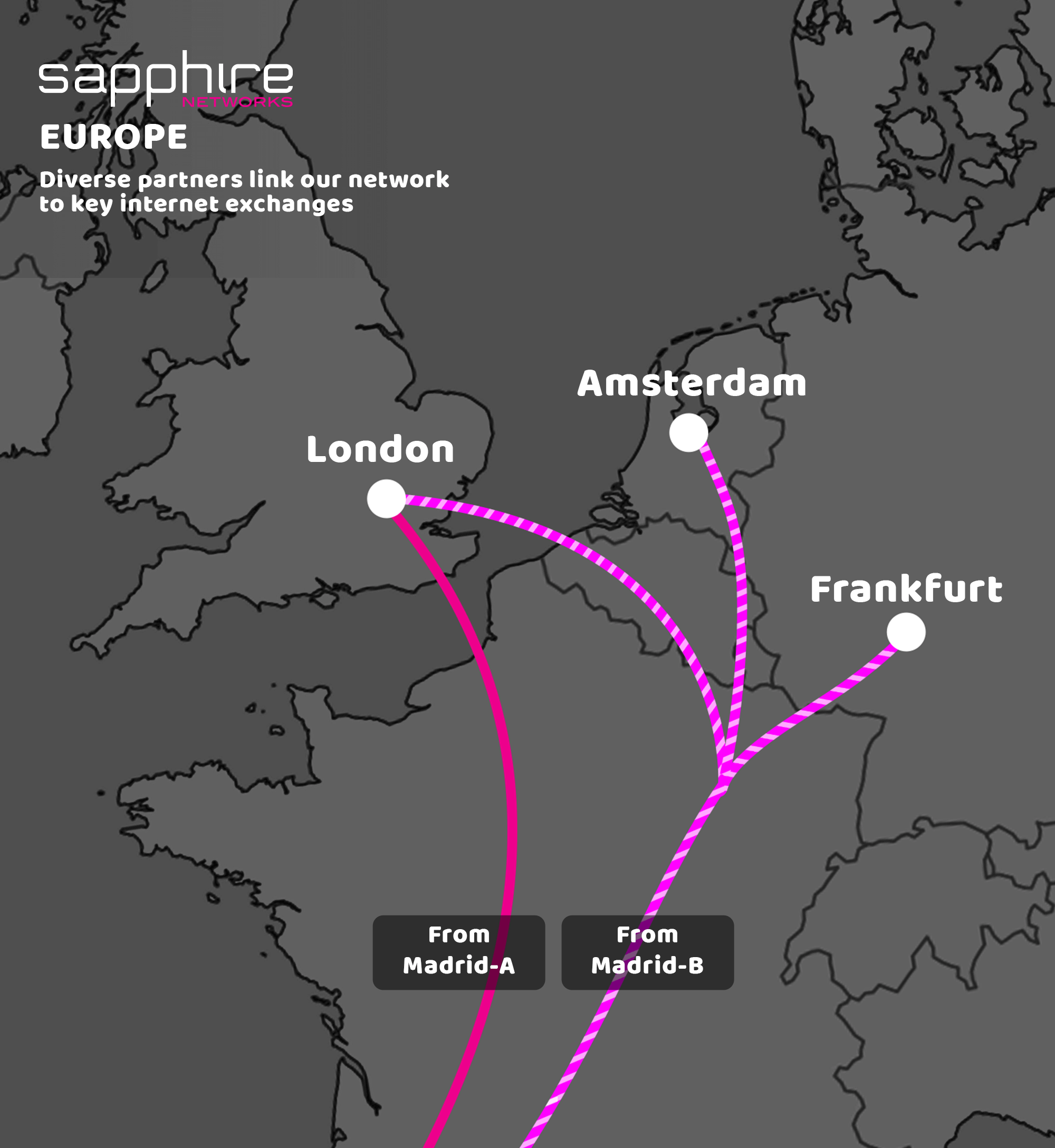 Sapphire Network Map