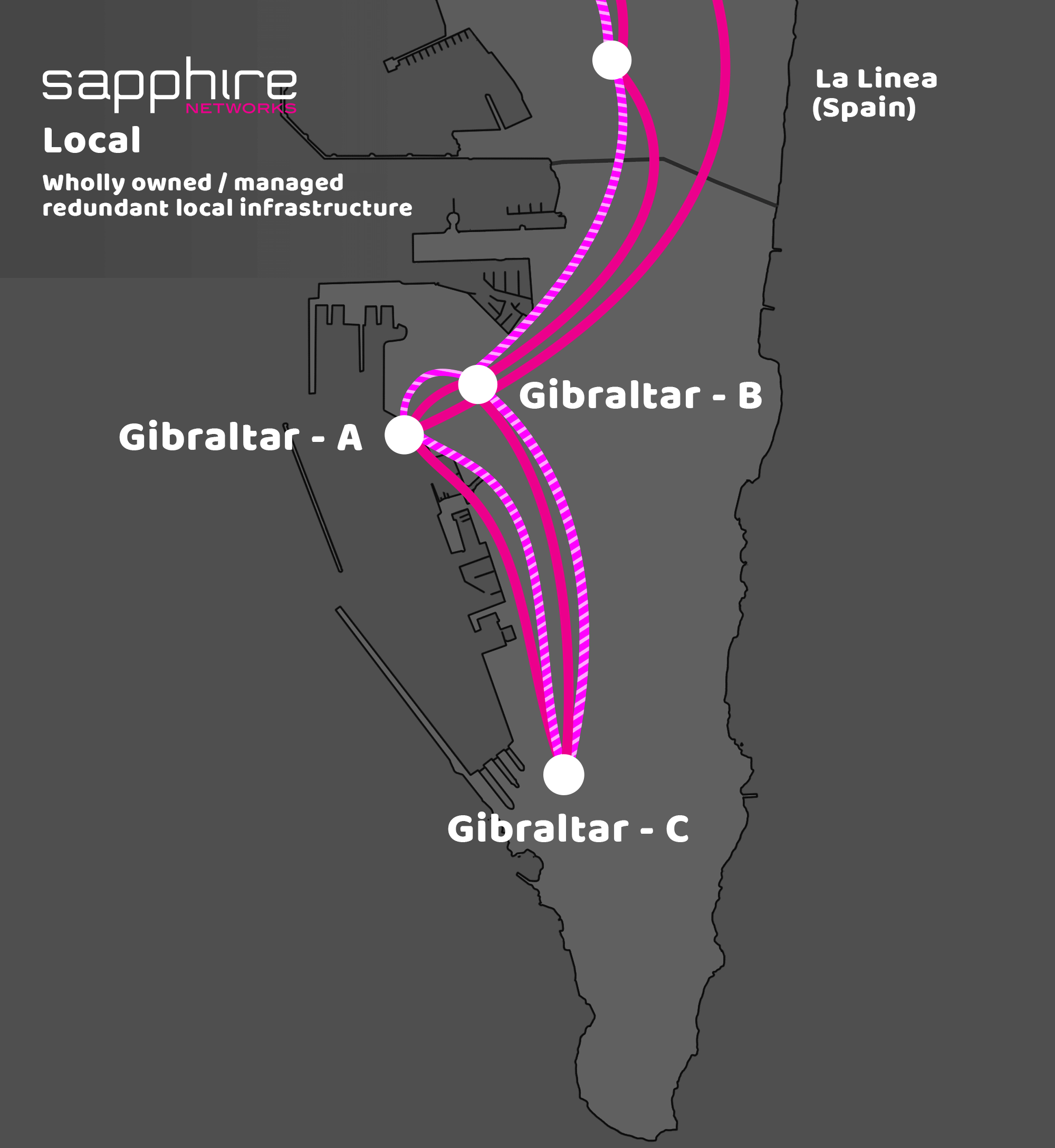 sapphire - core network gibraltar fibre fully licensed